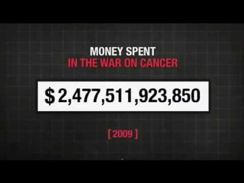 The Secret of Cancer Industry