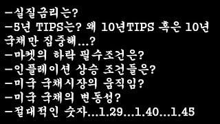 """""""미국주식"""" 2부 미리발생하는 시그널을 왜 무시하지? (ft. 하락얼마나 할까?)"""