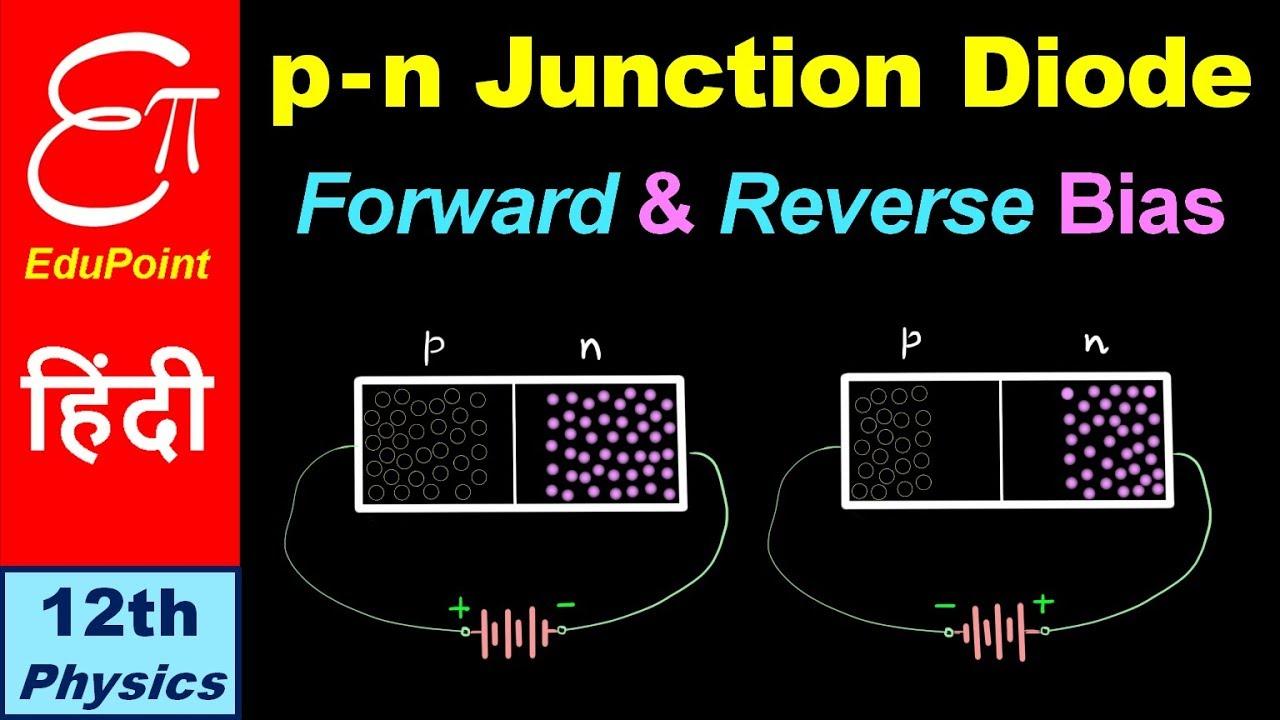 p-n Junction Diode (Part 2) || Forward Bias | Reverse Bias ...