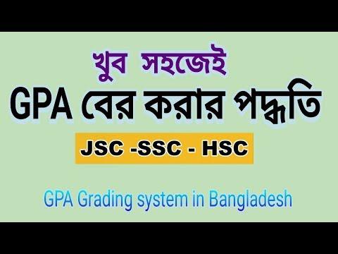 GPA Grading System in Bangladesh