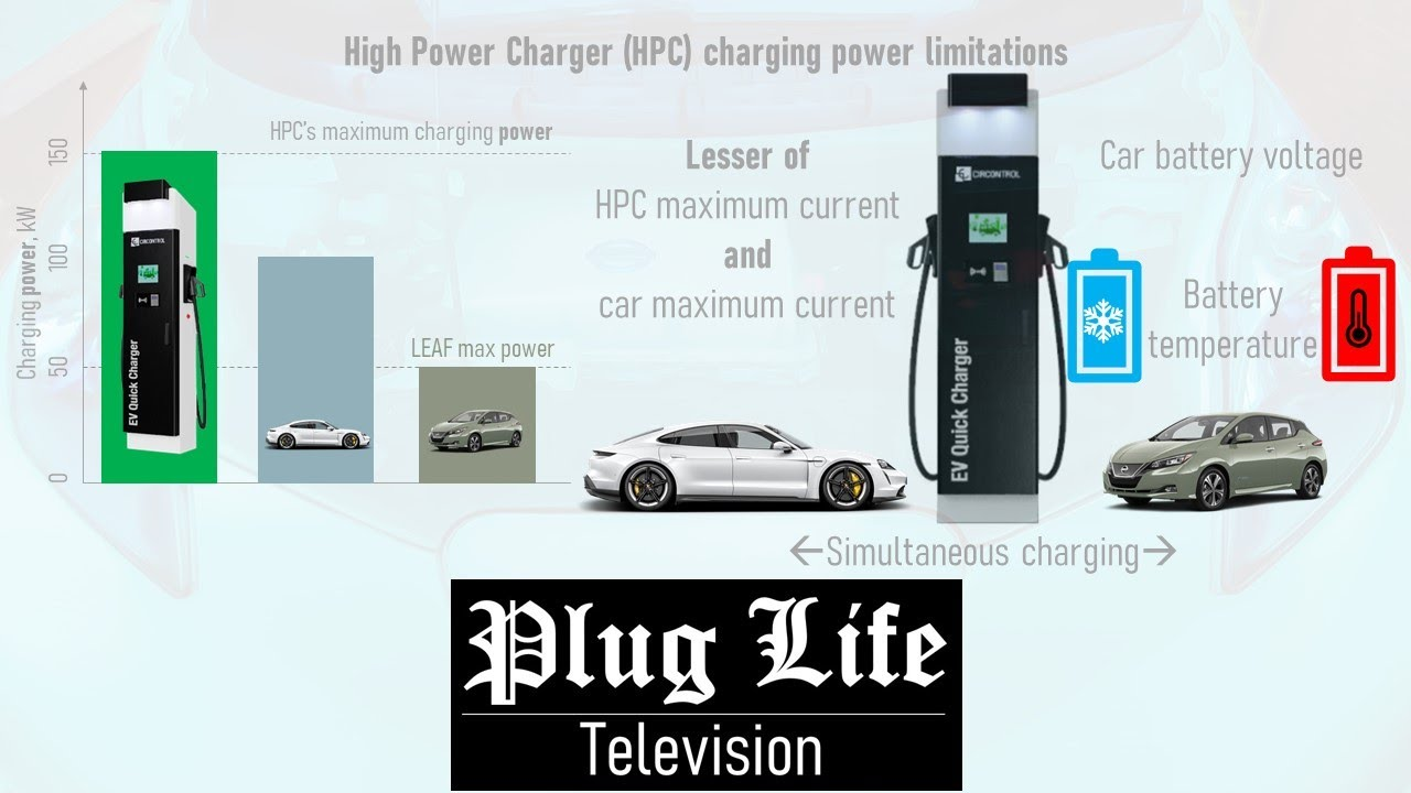 High Power Chargers (HPCs): can I get max charge power on my EV? | Plug Life Television episode 29