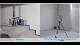 Lépéshangtompító hatás: Schöck Tronsole®