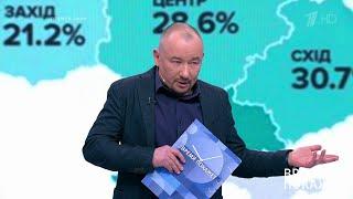 Украина ждет перемен. Время покажет. Выпуск от 01.04.2019