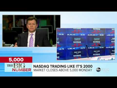 Big Number: Nasdaq Hits 5,000 as Investors Trade Like It's 20004:18