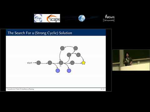"ICAPS 2018: Alberto Camacho on ""Finite LTL Synthesis as Planning"""