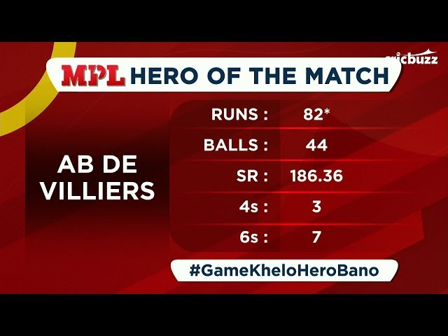 MPL Hero, Bangalore v Punjab: AB de Villiers