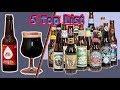 Alcohol Free Beers | ZERO ALCO BR