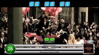 Canadian Hot 100 - Top 50 Singles (04/04/2009)