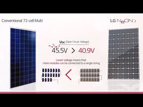 LG NeON2 Solar Panel Technical Information | RENVU - YouTube
