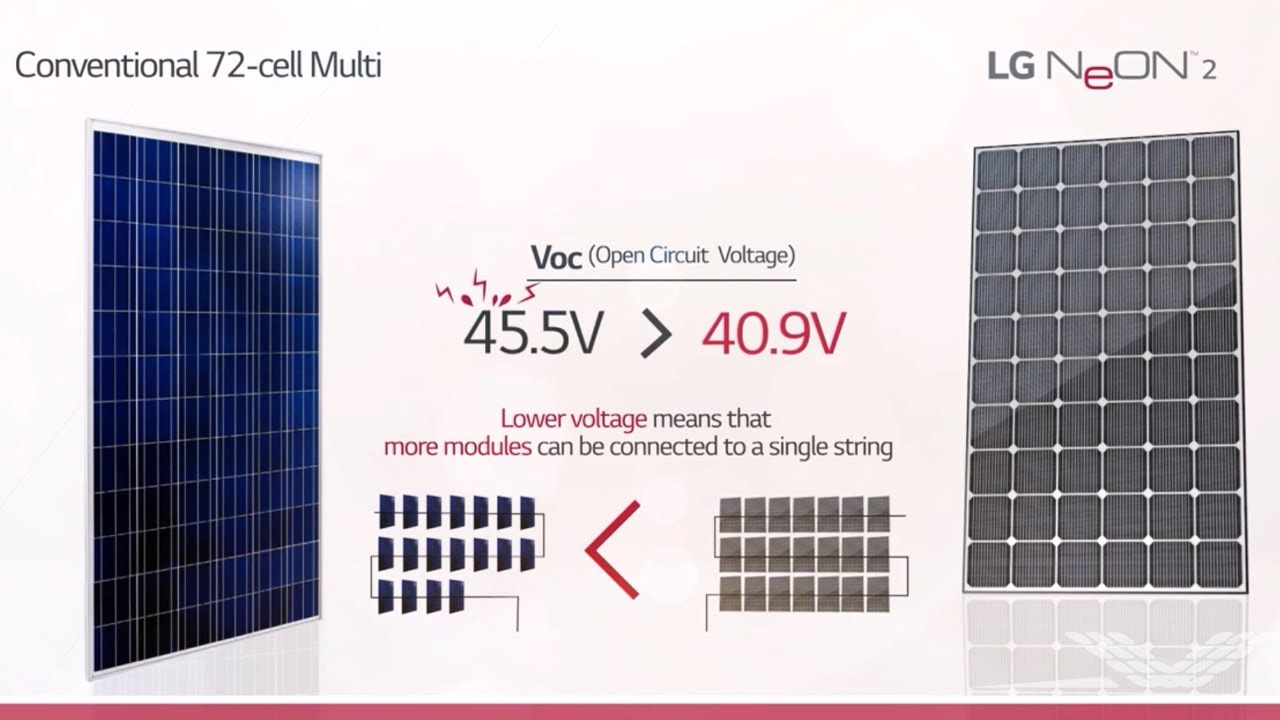 LG NeON2 Solar Panel Technical Information | RENVU