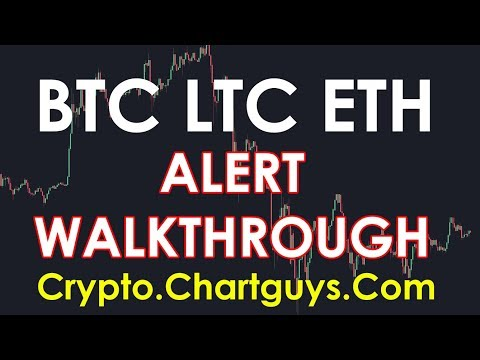 Crypto Alert Walkthrough - BTC LTC ETH - Discussion on Abnormal Volume, Oversold/bought Alerts.