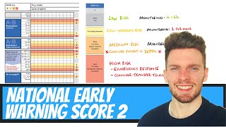 National Early Warning Score 2 (NEWS2) How is the NEWS2 score used? What does the NEWS2 score mean?