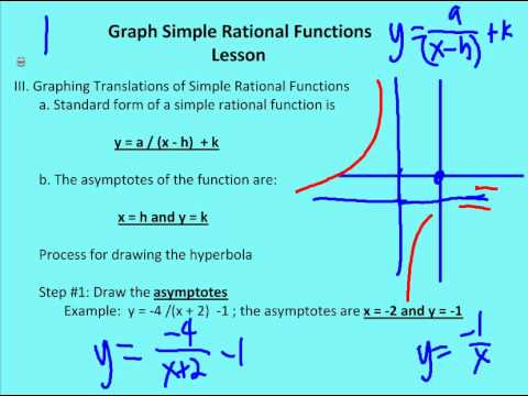 Rational Functions, Equations and Inequalities