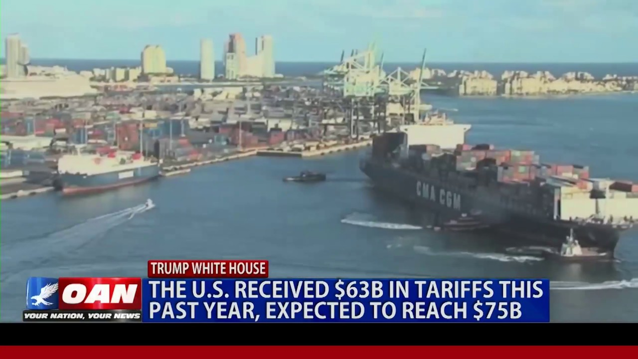 OAN U.S. received $63B in tariffs this past year, expected to reach $75B