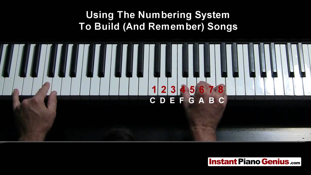 How to Learn Many Chords on Piano Using Two Shapes and the ...