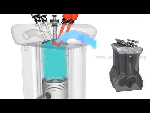 Смотреть Принцип работы дизельного двигателя онлайн