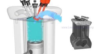 видео Принцип Работы Двигателя Внутреннего Сгорания