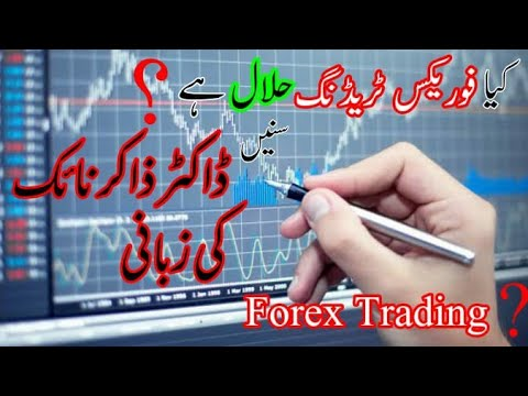 Is the forex market haram