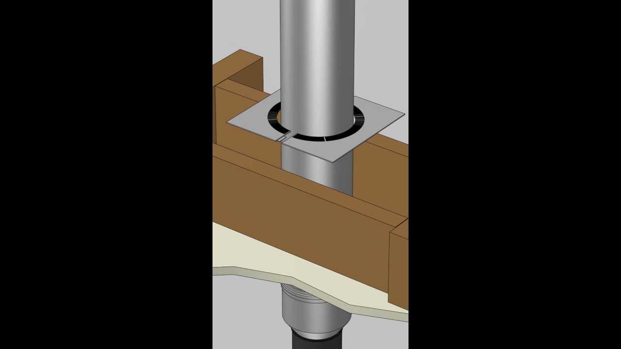 ICS Internal Ground -- Single wall to Double wall
