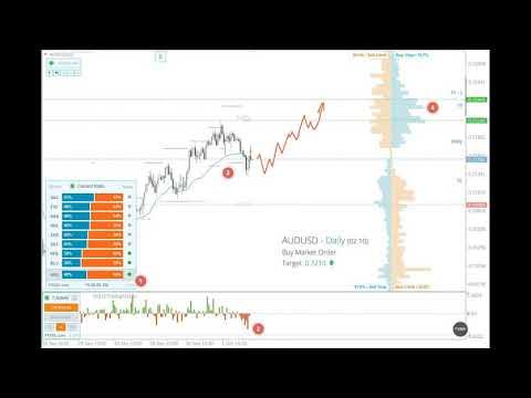 advanced-ichimoku-trading-strategies,-how-to-use-ichimoku-cloud-trading-strategy,-indicator