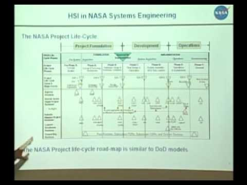Tools for Human Systems Engineering