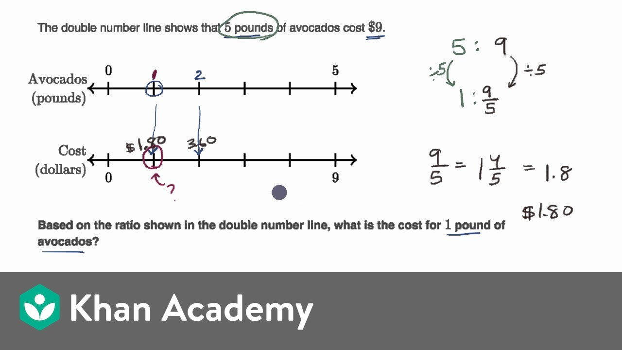 medium resolution of Ratios and double number lines (video)   Khan Academy