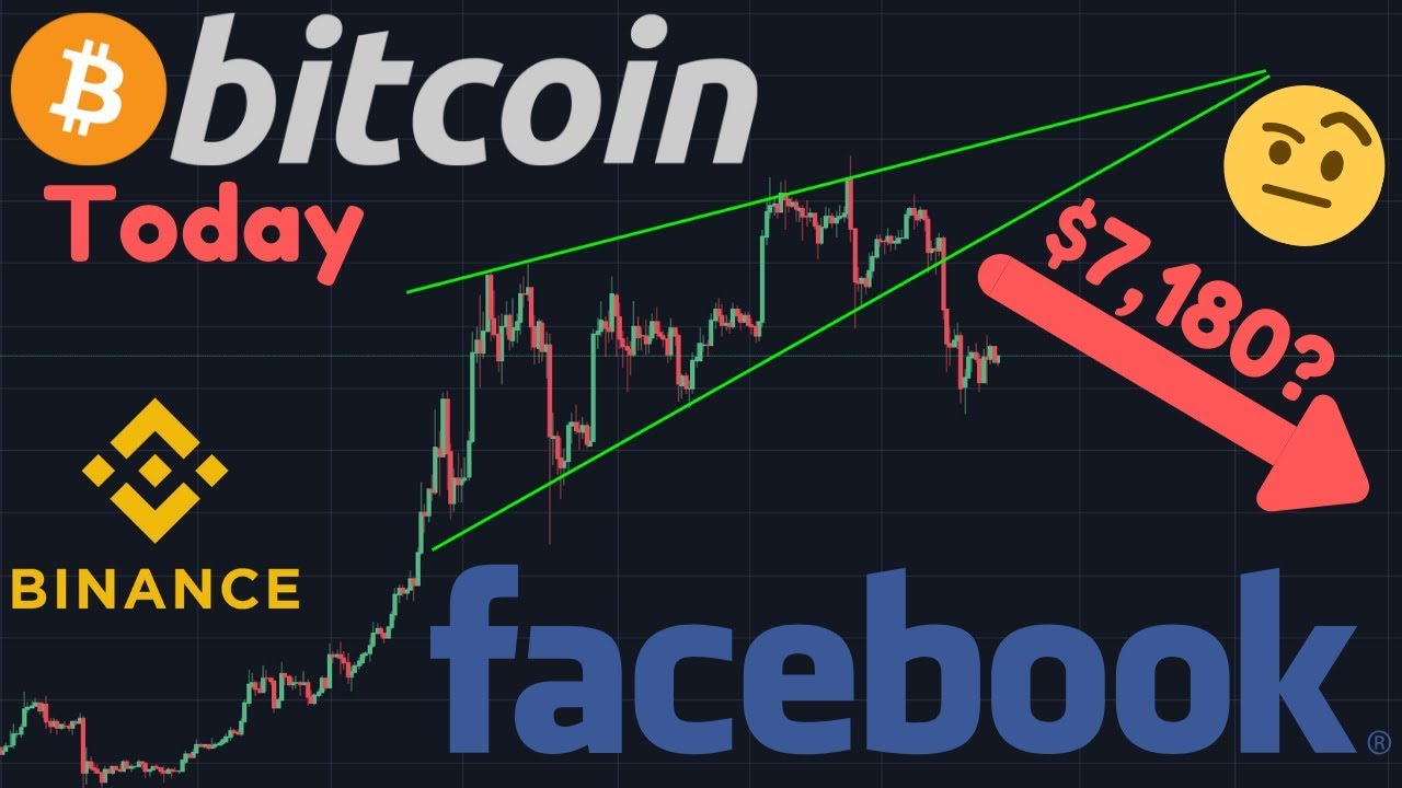 BITCOIN TO $7,180 TO FILL THE GAP?! | NEWS: Facebook Coin LAUNCHING THIS MONTH!! | Binance News