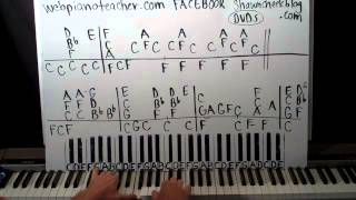 How To Play Songbird by Fleetwood Mac Piano Lesson Shawn Cheek Tutorial