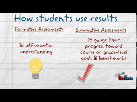 Summative Vs. Formative Assessments - Youtube