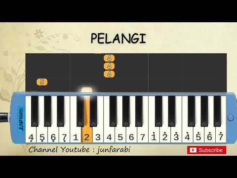 Not Pianika Pelangi - Tutorial Belajar Pianika Lagu Anak - Not Angka Pelangi