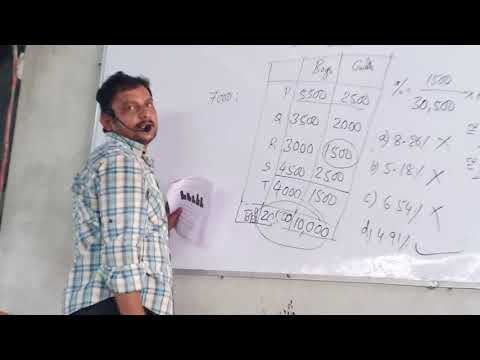 data interpretation class by sri kanth sir