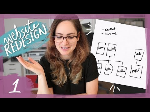 Designing a website – Episode 1: Planning & site map!