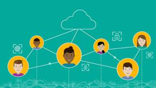 Digital Workplace Solutions - The Human Interface to Digital Source