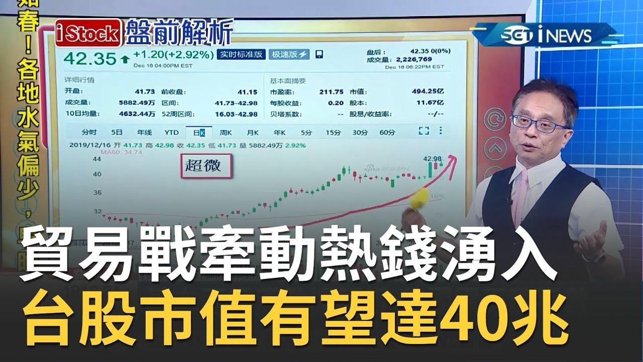 貿易戰牽動熱錢湧入 臺股市值有望達40兆|主播詹璇依|【iStock盤前解析】20191217|三立iNEWS - YouTube