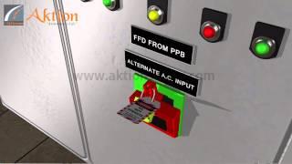 Aktion | Lockout Tagout | Circuit Breaker Lockout device | Demo