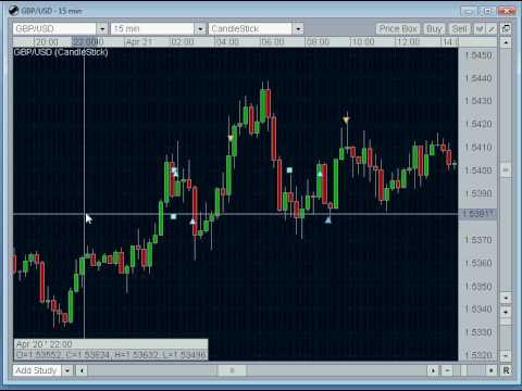Forex Trend Trading Strategy - Part 1 - YouTube