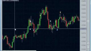 Forex Trading Strategy - Advanced Scalping Techniques