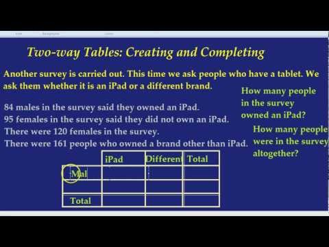Video ap stats conditional distributions on two way for Q table probability