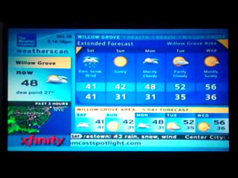 Xfinity / Weatherscan / IntelliStar Local Weather Channel Music: Song #1