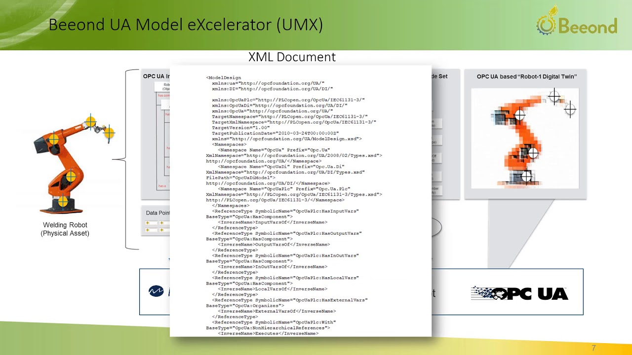OPC UA Information Modeling using Beeond   UMX