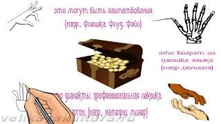 Заимствования в русском языке - способы и причины