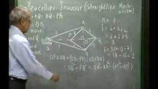 Module 9 Lecture 2 Kinematics Of Machines