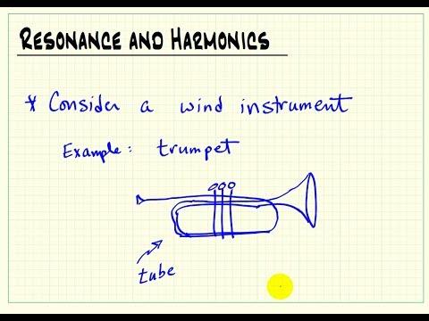 Perception of sound: Resonance and harmonics