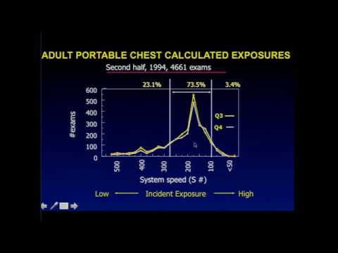CRCPD: Developing a Pediatric Patient Specific Dose Protocol - By Keith Strauss Ph.D