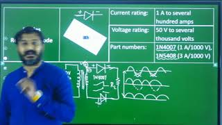 I PUC | ELECTRONICS |  INTRODUCTION TO PRACTICAL ELECTRONIC COMPONENTS & PCB -  03
