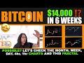 Kraken Exchange Tutorial - How to Reduce Bitcoin Transaction Fees