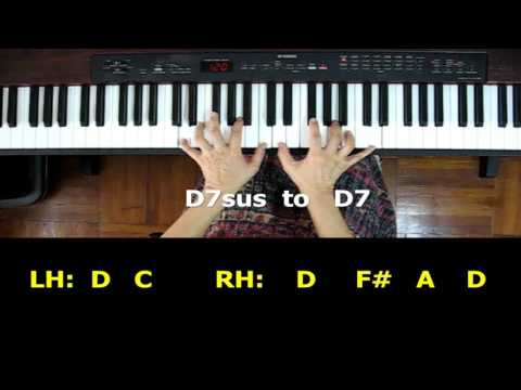 D7sus2 Piano Chord Worshipchords