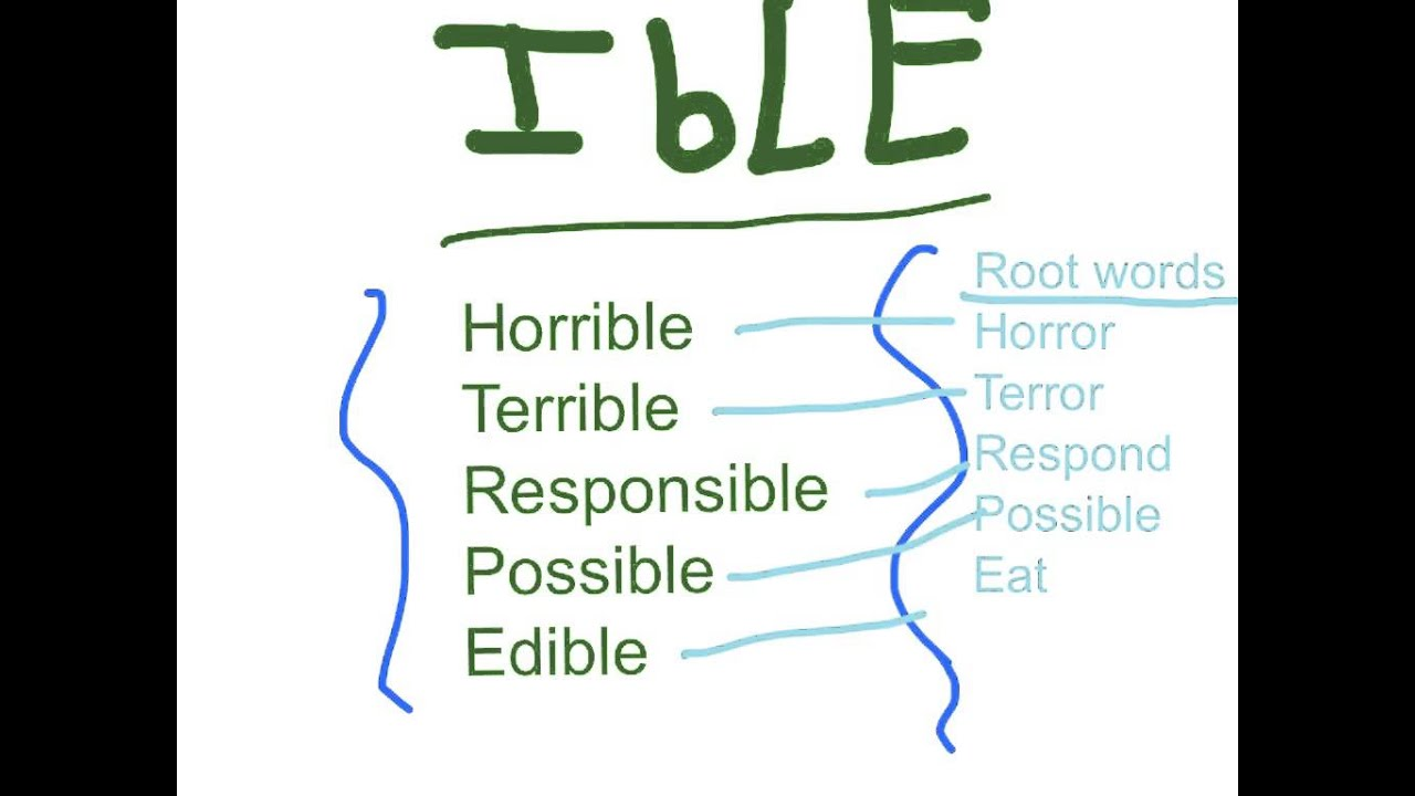 Worksheet Ible Words able and ible rules youtube rules