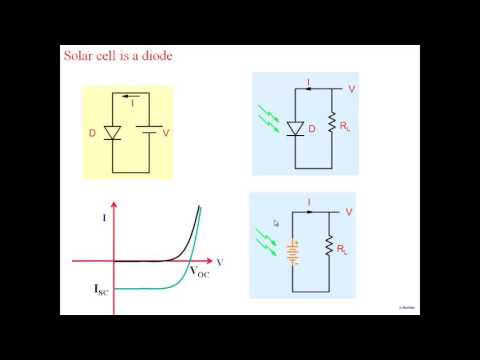 pn junction as solar cell