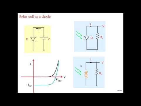 pn junction solar cell pdf